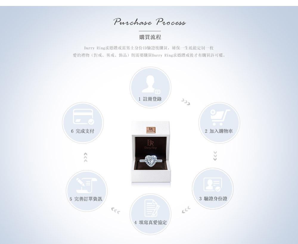 darry ring珠寶品牌購買流程