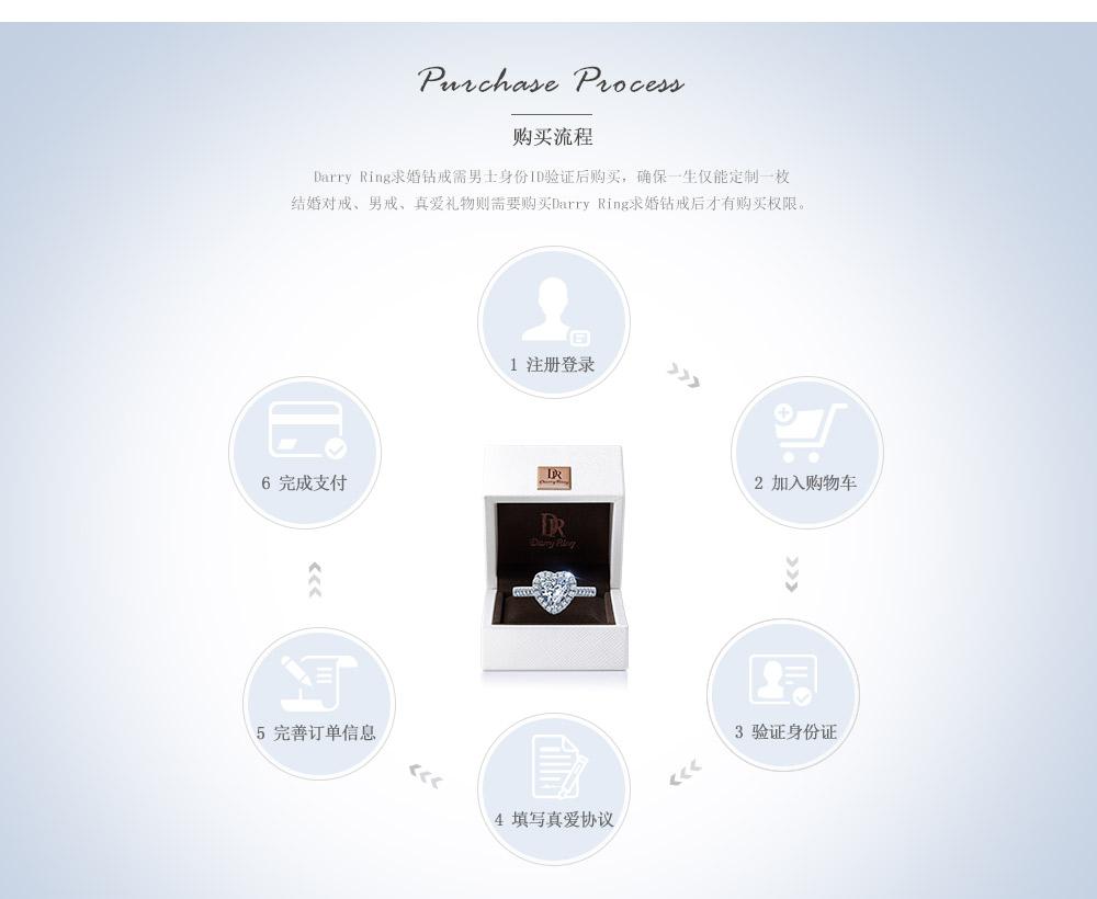 darry ring珠宝品牌购买流程