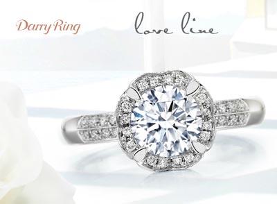 结婚戒指戴哪个手指