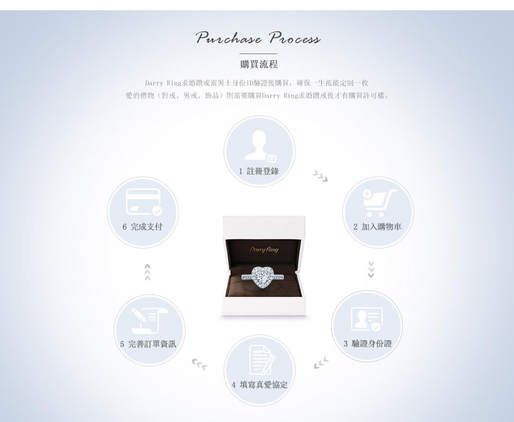繁体钻戒-公共详情 (4).jpg
