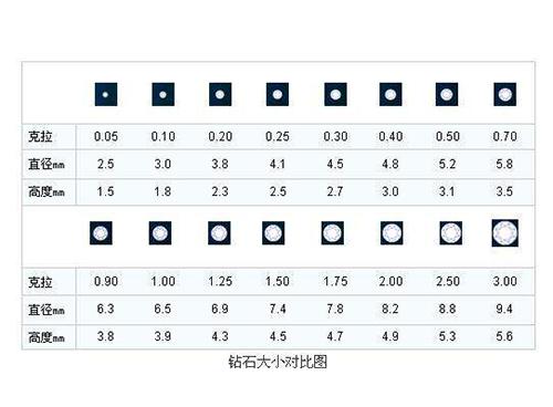 30分钻石多大 (2).jpg