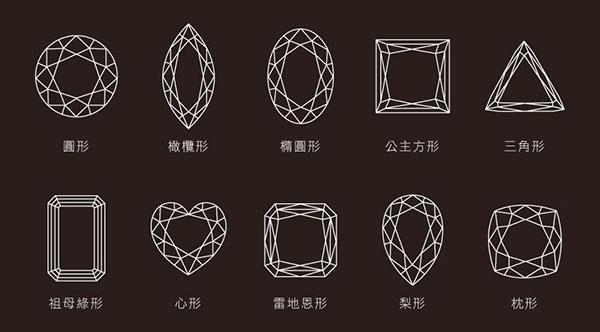 钻石形状.jpg