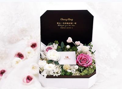 老婆生日送什么花好_送老婆的生日礼物,有什么推荐的吗?