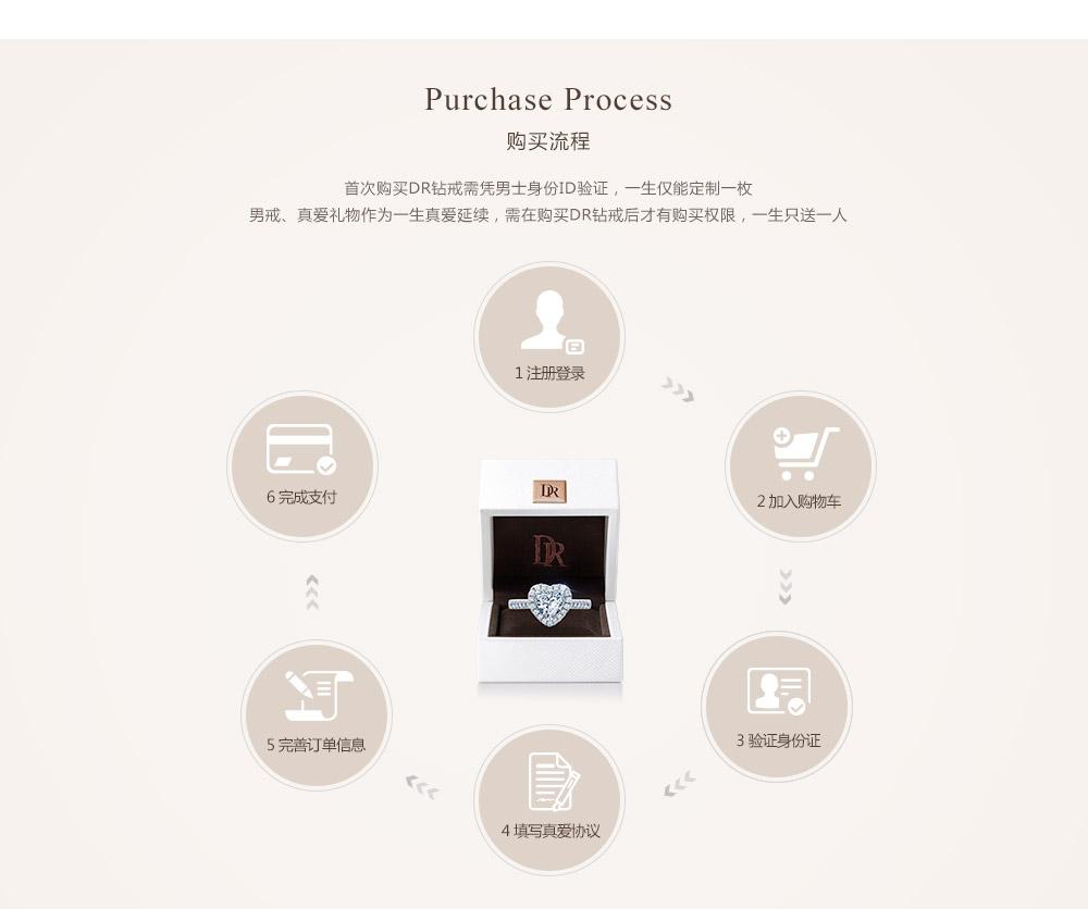 2018版饰品公共详情-简体pc (5).jpg