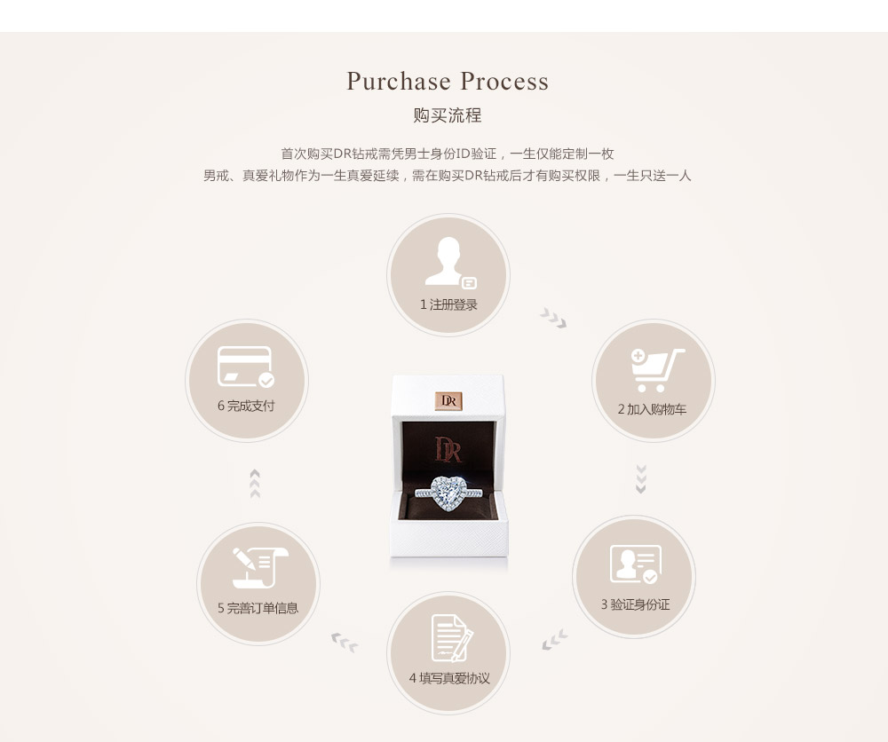2018版对戒公共详情-简体pc (6).jpg